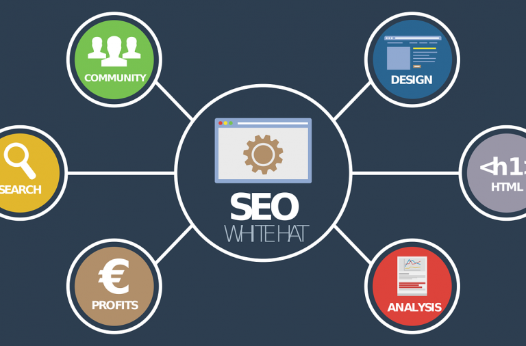 Here Is What You Need To Know About Guest Blogging For Seo